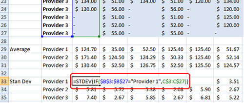 A Complex Pricing Model Made Easy by Excel (part 1) – AI Applications