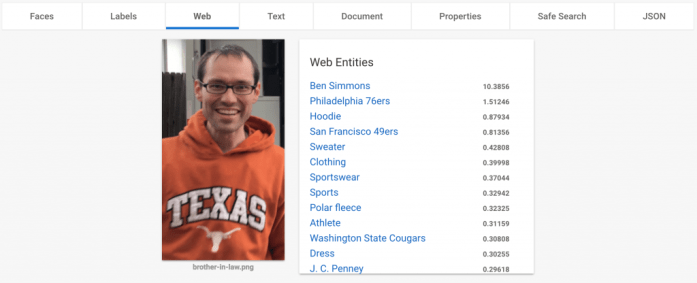 brother-in-law web entities