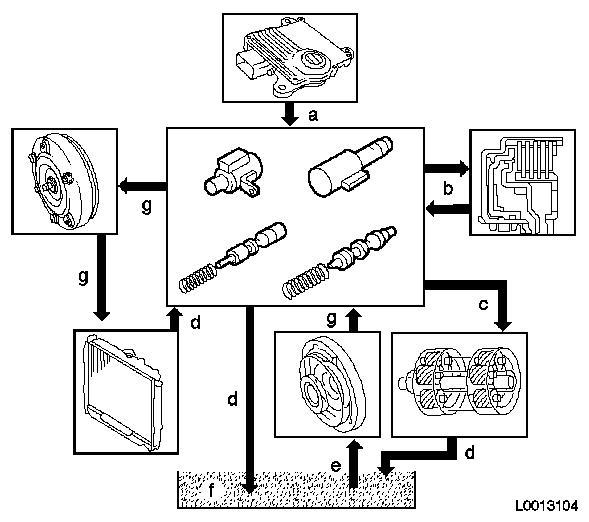 Leybold Trivac D40b Manual Lawn