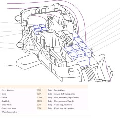 Vauxhall Vectra C Stereo Wiring Diagram Best Strat Diagrams Corsa Fuse Box Layout 23 Images