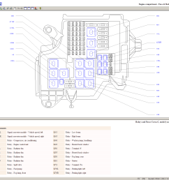 vauxhall fuse box layout explained wiring diagrams 01 escape fuse diagram 2002 ford focus fuse box [ 1395 x 1373 Pixel ]