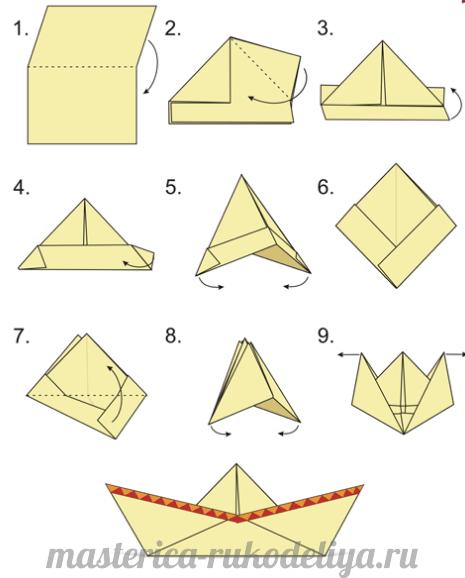 Cara Membuat Perahu Kertas : membuat, perahu, kertas, Kapal, Kertas, Instruksi, Langkah, Tentang, Bagaimana, Membuat, Perahu, Kertas.