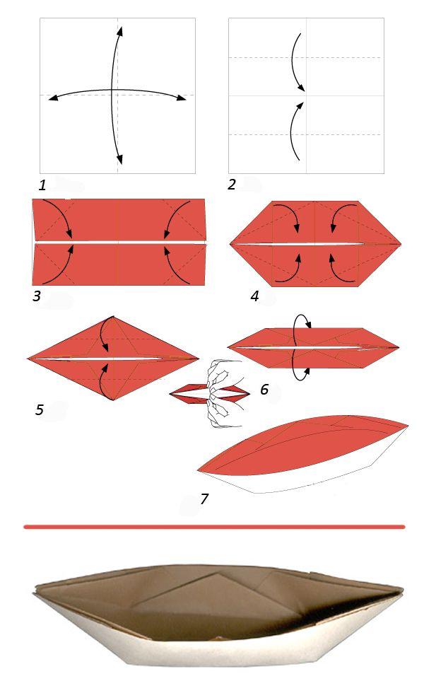 Cara Membuat Perahu Kertas : membuat, perahu, kertas, Perahu, Kertas, Dengan, Skema, Tangan., Membuat, Datar