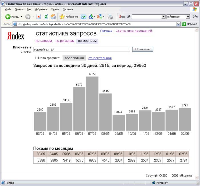 Χρονολόγηση εκατομμυριούχων ιστοσελίδα
