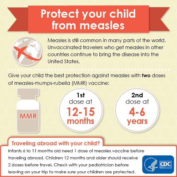 Get a Vaccine Checkup Before Traveling with Your Kids
