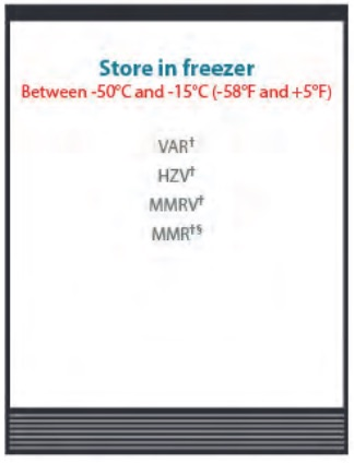 Post a note on your vaccine freezer as a reminder about the proper place to store each vaccine.