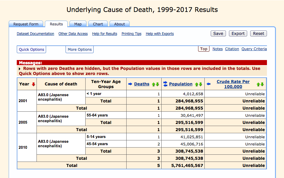 There have been at least 5 deaths, including 2 children, among just 12 cases (if Del's stats are right).
