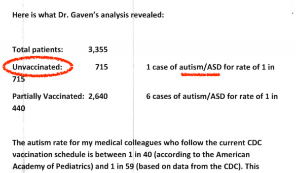 What If There Is No Autism Epidemic >> If It S Vaccines Then Why Are There Autistic Kids Who Are
