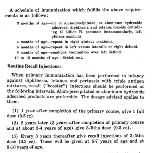 The 1951 immunization schedule published by the AAP.