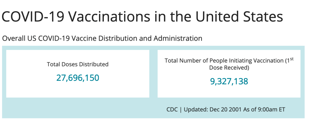 Why are we having so many problems getting folks vaccinated and protected in the COVID-19 vaccine rollout?