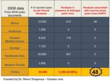vapp-2008-data-pptx