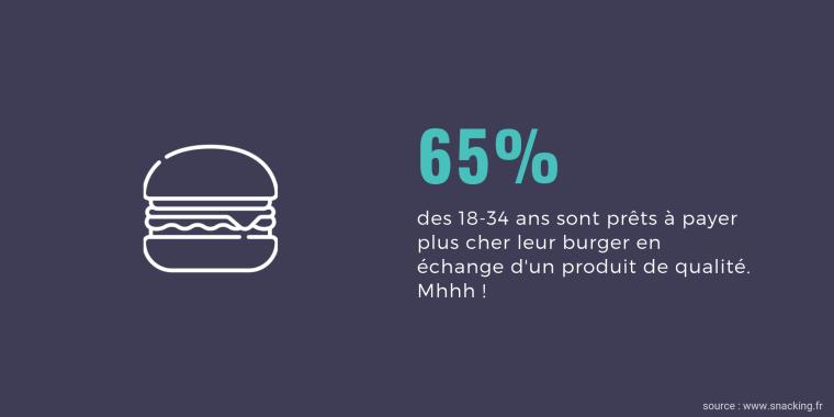 infographie-5-tendances-food-2019-4