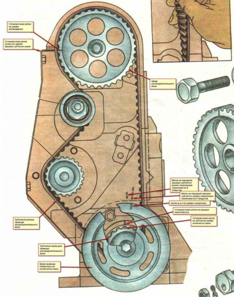 Схема регулировки клапанов ВАЗ 2109, 2108