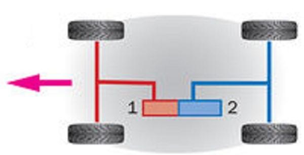 Контуры параллельные, схема 2на2