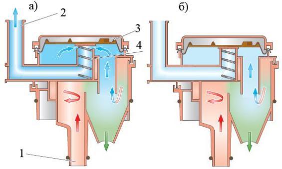 система очистки картерных газов