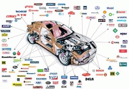 Как покупать автозапчасти через интернет