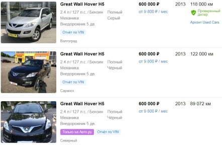 Цены наGreat Wall Hover H5