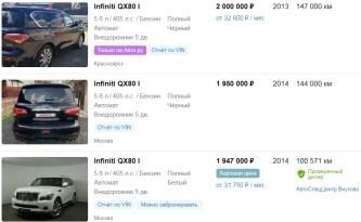 Цены на Infiniti QX80