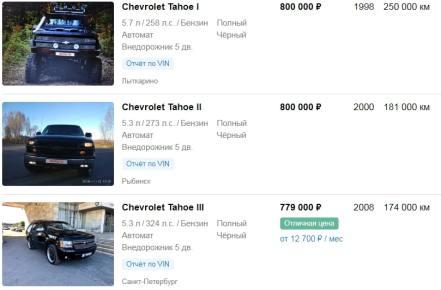 Цены наChevrolet Tahoe