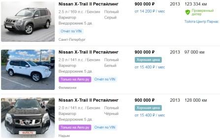 Цены на NISSAN X-TRAIL