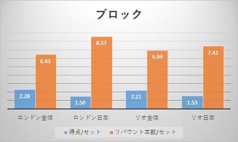 %e5%9b%b31-5_%e3%83%96%e3%83%ad%e3%83%83%e3%82%af