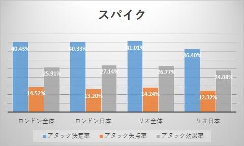 %e5%9b%b31-4_%e3%82%b9%e3%83%91%e3%82%a4%e3%82%af