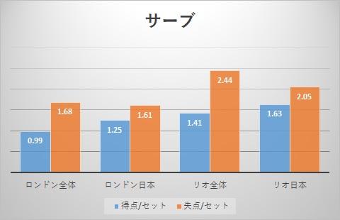 %e5%9b%b31-1_%e3%82%b5%e3%83%bc%e3%83%96