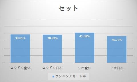 %e5%9b%b31-3_%e3%82%bb%e3%83%83%e3%83%88