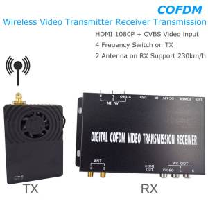 wireless HDMI video transmitter receiver