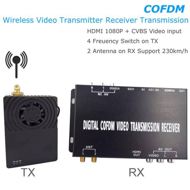 สาย HDMI รับส่งสัญญาณวิดีโอ