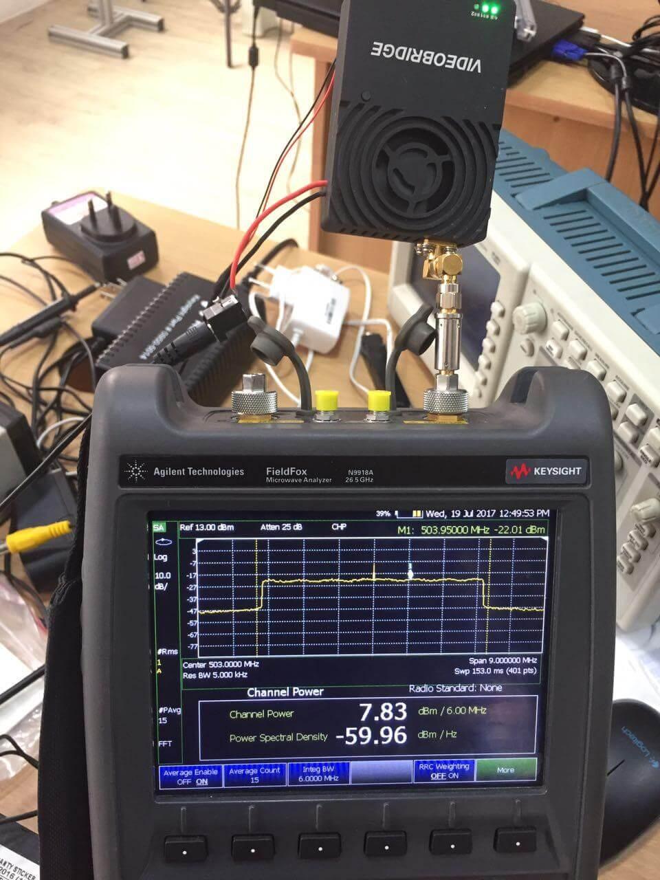 Video Transmitter COFDM 904T