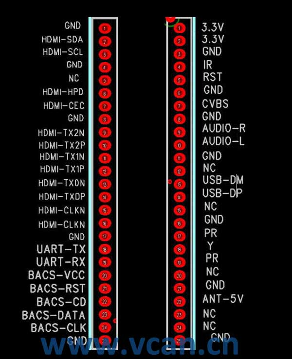 ISDB-T TV Module pin define
