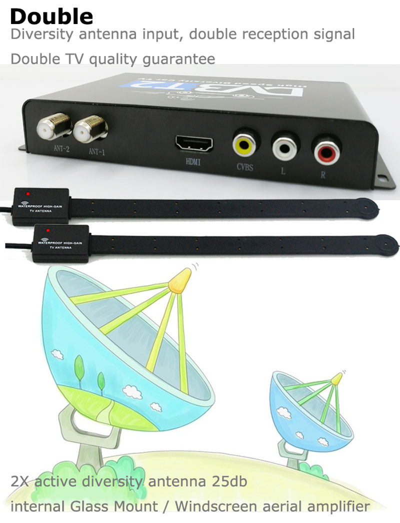 Car DVB-T2 H265 HEVC Codec Digital TV Receiver Auto Mobile Germany Standard 2 antenna H264 HD for all dvb country 14 -