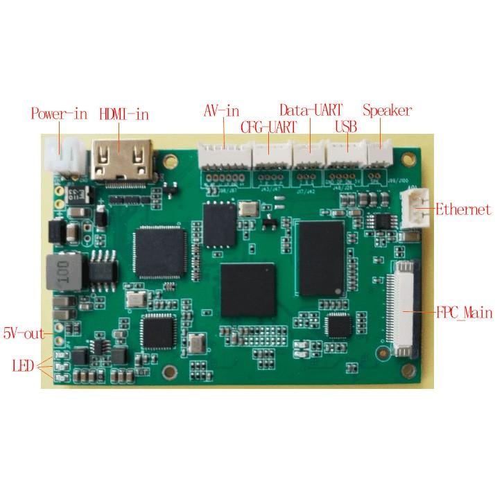 wireless video encode board