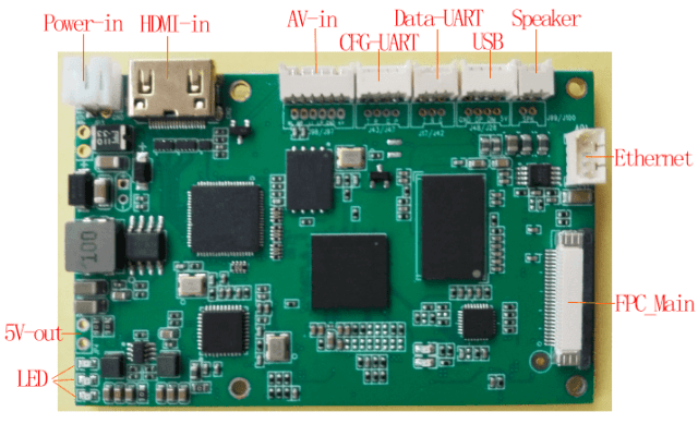 Encode Board for COFDM Wireless Video Transmitter 2 -