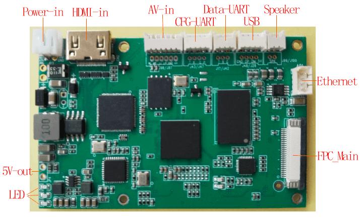 Encode Board for COFDM Wireless Video Transmitter 2 -