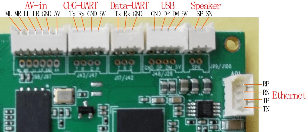 Encode Board for COFDM Wireless Video Transmitter 5 -