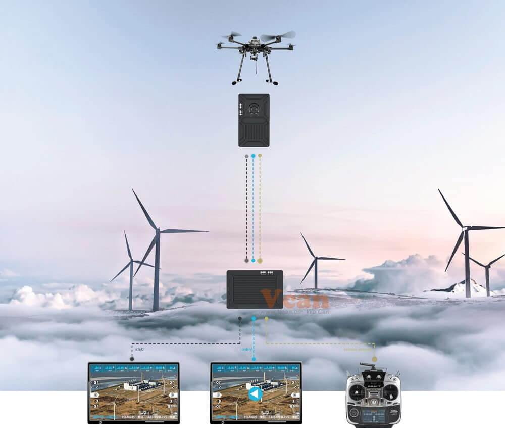 7KM wireless Video Data RC Transmission System Long range 15km optional