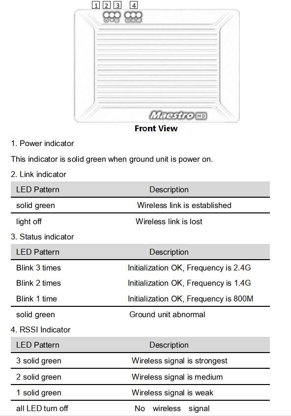 ground unit connector