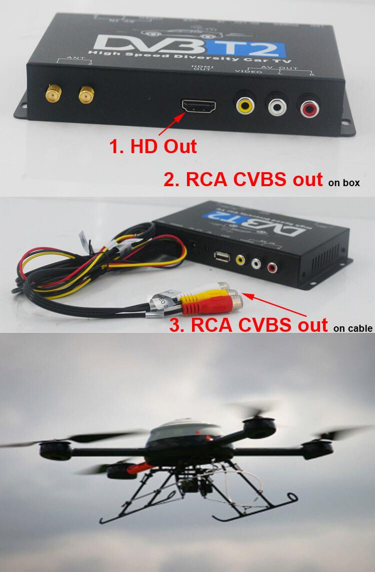 COFDM AV 1080P Transmission image