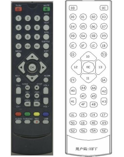 Car DVB-T Receiver MPEG4 H.264 2 tuner 2 diversity antenna Booster Recorder DVBT 10