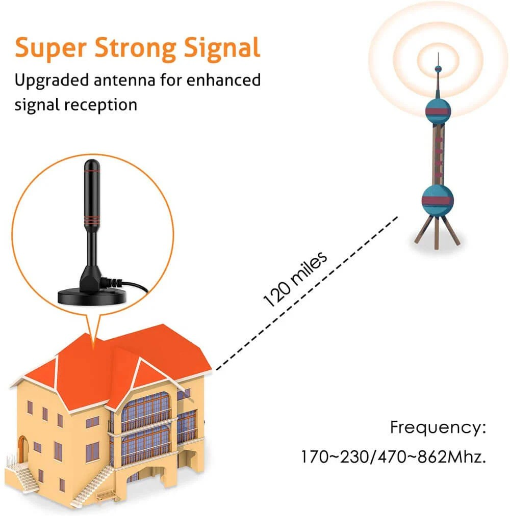 Indoor Portable Digital TV Antenna, 30 dB High Gain Indoor TV Antenna-Antenna Mast for DTT / DTMB, DVB-T, ATSC, DMB-T USB Receiver, Portable with Stable Magnetic Base 14