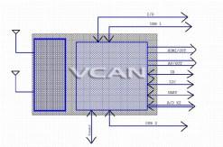 DVB-T2 TV Module H265 Germany 2 tuner Diversity MPEG4 High Speed DVB-T 8 bit TS output 3