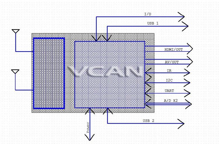 DVB-T2 TV Module H265 Germany 2 tuner Diversity MPEG4 High Speed DVB-T 8 bit TS output 7