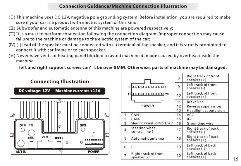 VCAN1294 user manual for 2 din GPS navigation DVD USB SD 20