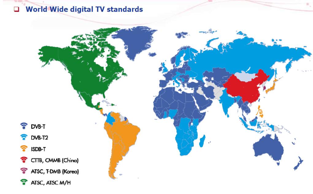 Worldwide digital tv system frequency