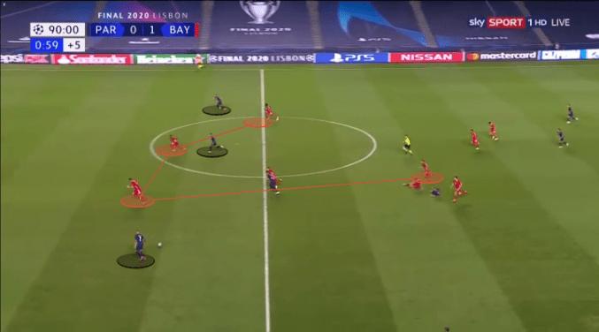 Chiến thuật bóng đá thay đổi vì Covid-19 - 18