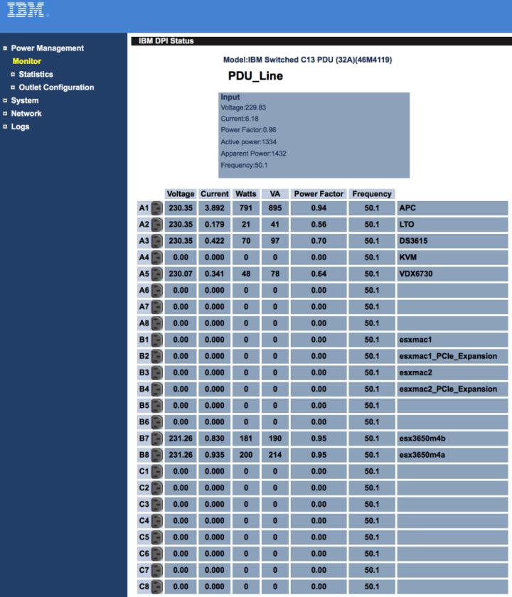 IBM_DPI_Line1