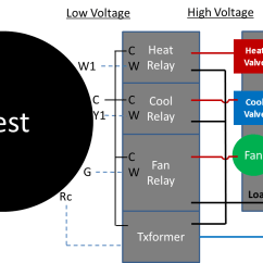 Nest Humidifier Wiring Diagram Hot Water Tank Thermostat Aprilaire 760 Proposed