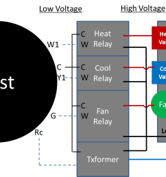 nest thermostat aprilaire 760 wiring diagram proposed nest thermostat wiring diagram furnace wiring diagram for nest [ 1282 x 770 Pixel ]